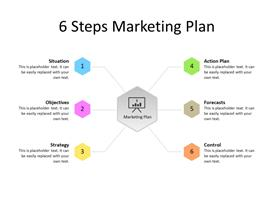 6 Steps Marketing Plan