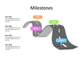 Timeline diagram with 4 milestones