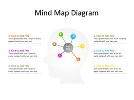 Mindmap diagram concept