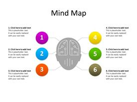 Mindmap diagram concept with brain