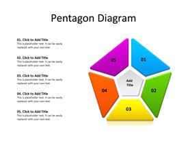 Multicolor pentagon concept