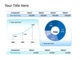 PowerPoint Slide - This PowerPoint slide has data driven doughnut ,line chart and 2 tables. In a data driven chart the data is linked to Excel.