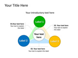 PowerPoint Slide - This PowerPoint slide is a radial diagram, with 3 spokes. It can be used to show a relationship, or a process.
