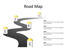 Roadmap concept with 5 milestones