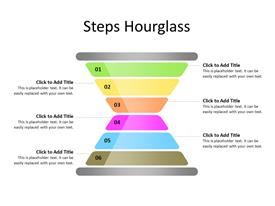 Six steps of a hourglass