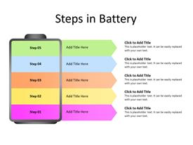 Five stages of a battery