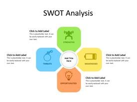 SWOT Analysis concept