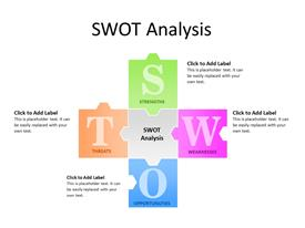 SWOT Analysis concept in multicolor