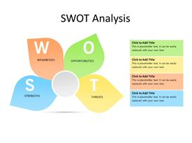 SWOT Analysis in petal shape