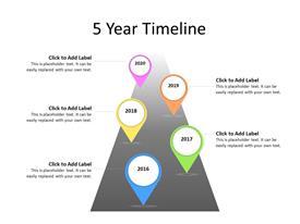 Four year timeline