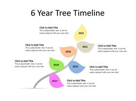Six year timeline in tree form