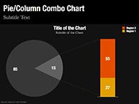 Mixed Charts