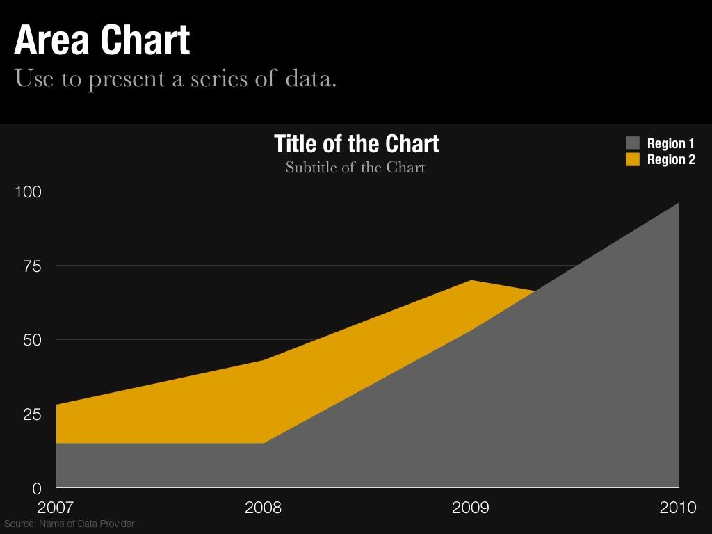 Area Chart Slide