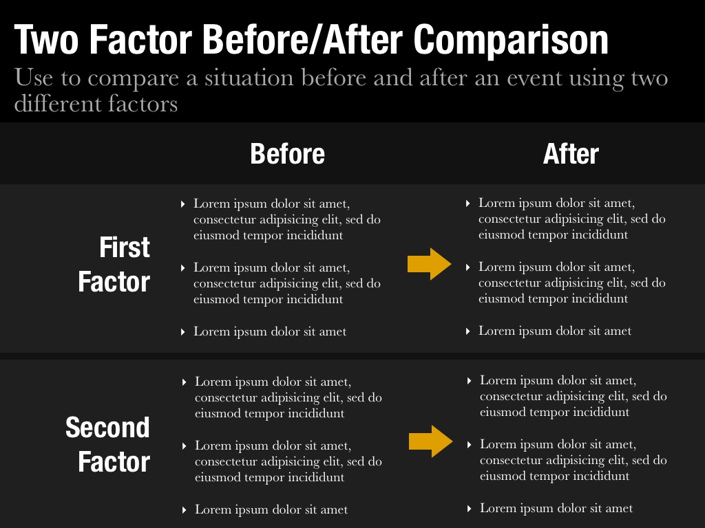 Beforeafter comparison template for keynote and powerpoint two factor beforeafter comparison slide toneelgroepblik Images