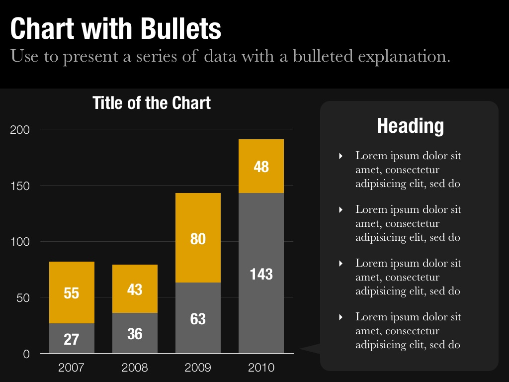 Chart with Bullets Slide