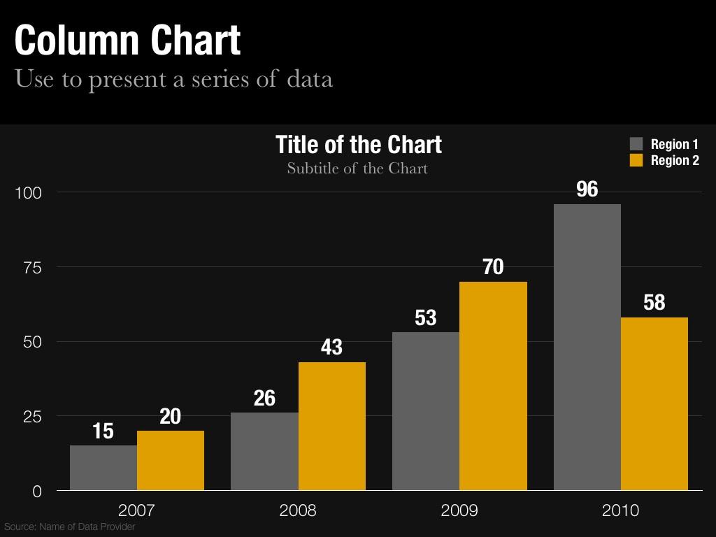 Column Chart Slide