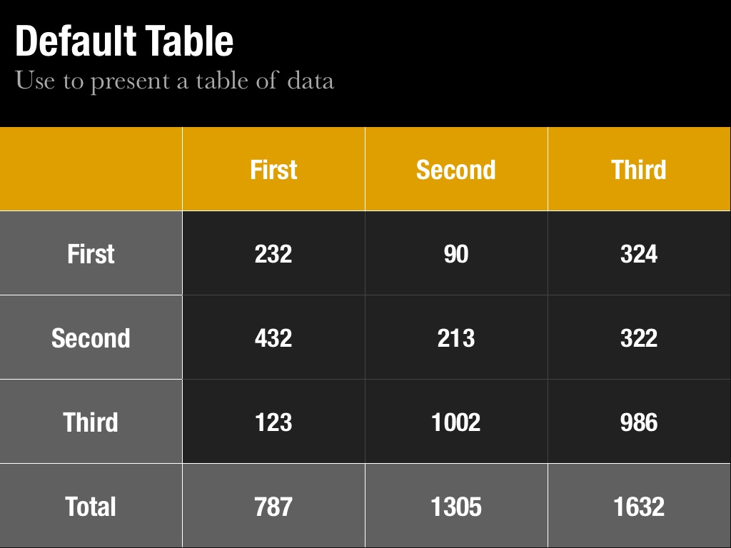 Default Table Slide