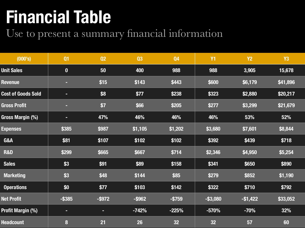 Financial Table Template For Keynote And Powerpoint