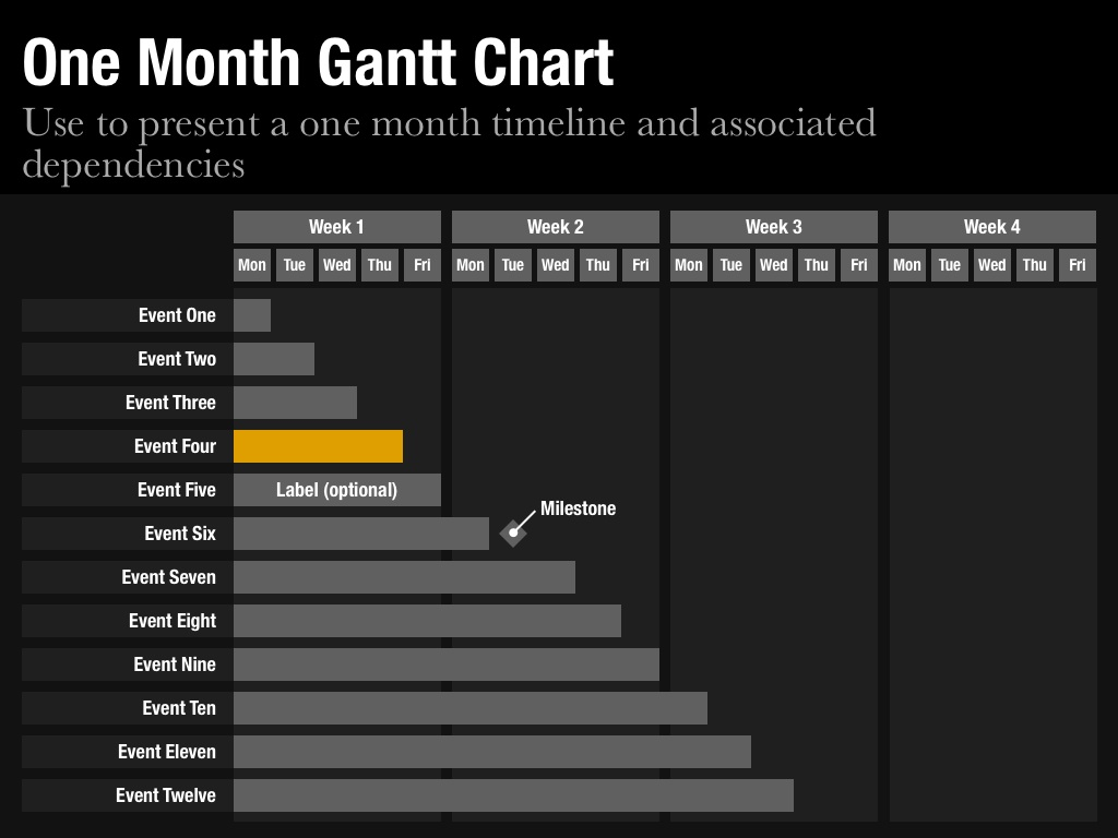 Sample Chart Templates 3 column chart template : Use these Gantt Chart slides to present a project schedule to your ...