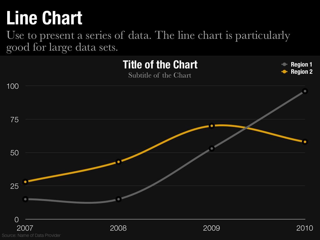 Line Chart Slide