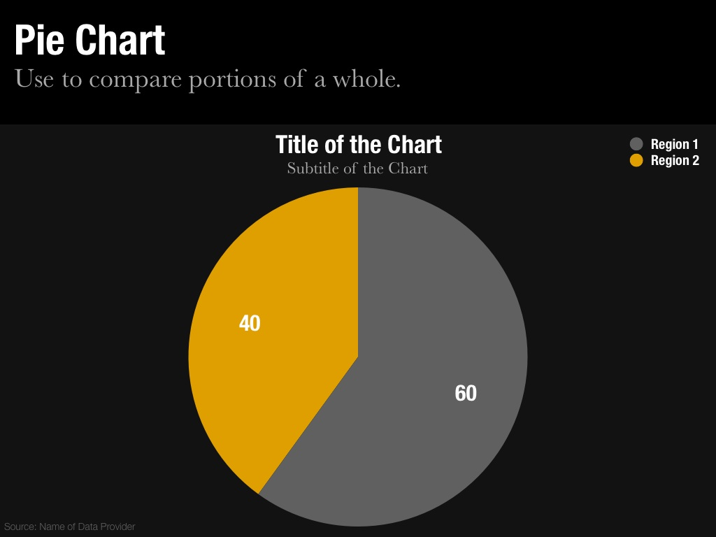 Pie Chart Slide  Pie Chart Templates