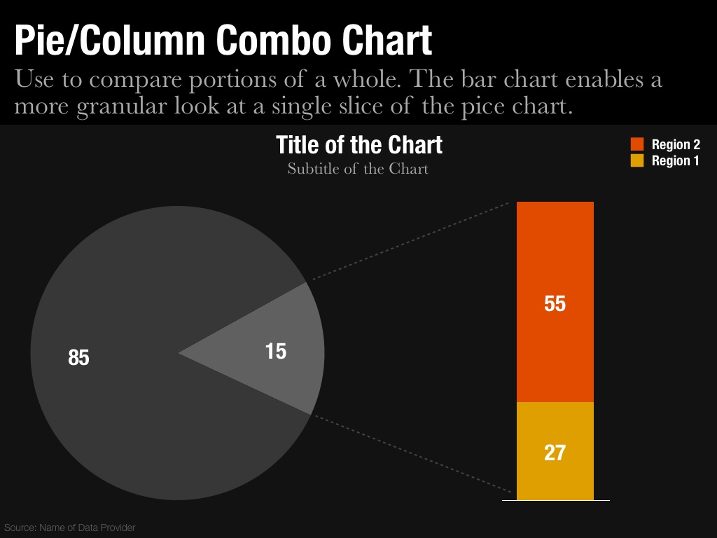 Pie chart template for keynote and powerpoint slidevana pie chart slide piecolumn combo chart slide nvjuhfo Image collections