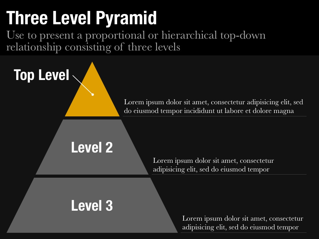 Pyramid Diagram Template for Keynote and PowerPoint - Slidevana
