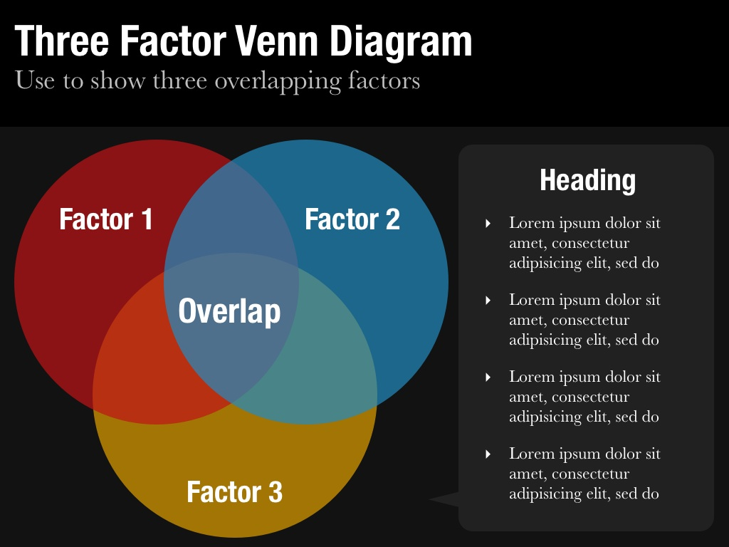 Venn diagram template for keynote and powerpoint slidevana three factor venn diagram slide pooptronica