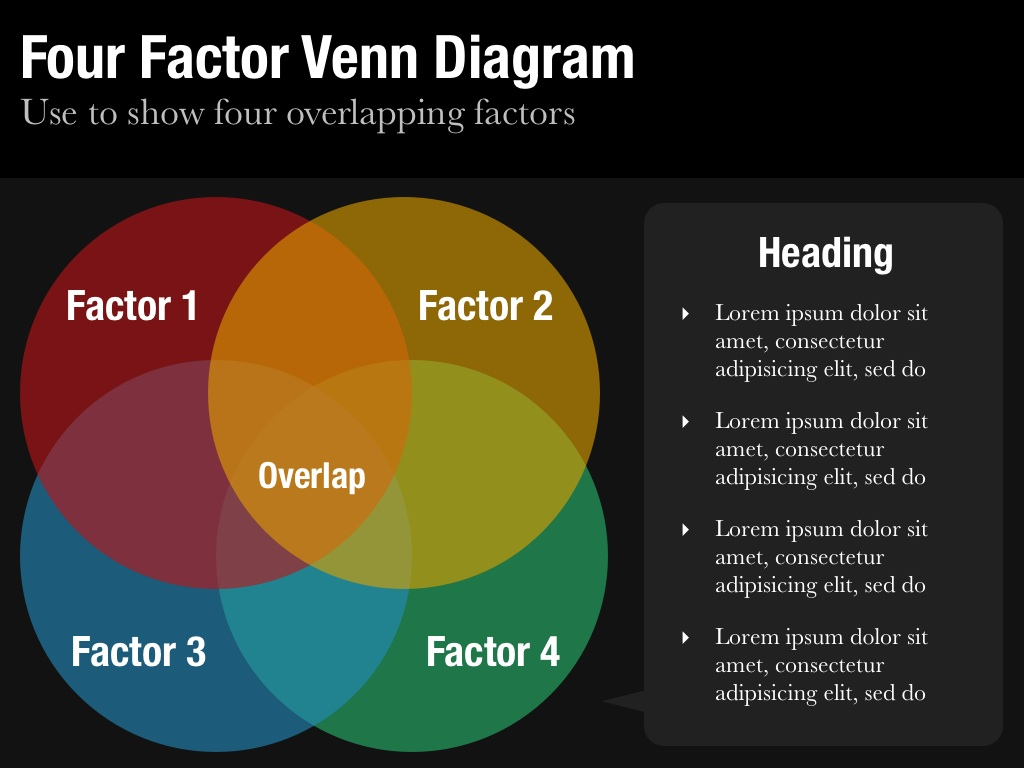 Venn diagram template for keynote and powerpoint slidevana four factor venn diagram slide nvjuhfo Image collections