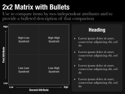 2x2 Matrix with Bullets Slide