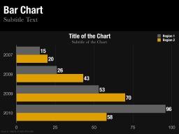 Bar Chart Slide