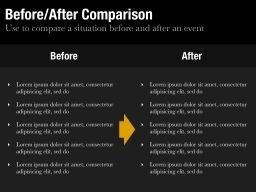 Before/After Comparison Slide