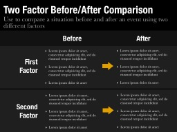 Two Factor Before/After Comparison Slide
