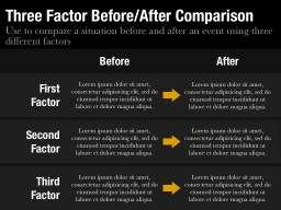 Three Factor Before/After Comparison Slide
