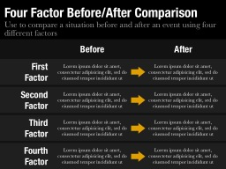 Before/After Comparison Template