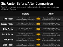 Six Factor Before/After Comparison Slide