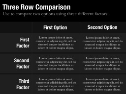 Three Row Comparison Slide