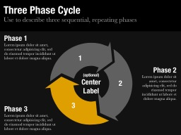 Three Phase Cycle Slide