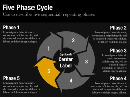 Five Phase Cycle Slide