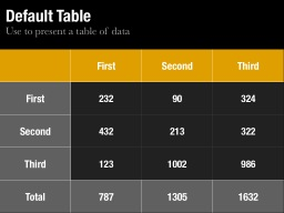 Default Table Template