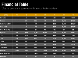 Financial Table Template