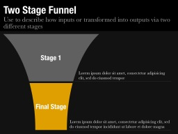 Two Stage Funnel Slide