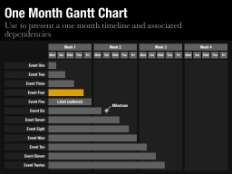 One Month Gantt Chart Slide