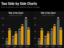 Two Side By Side Charts Slide