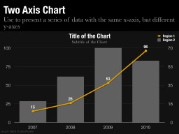 Two Axis Chart Slide