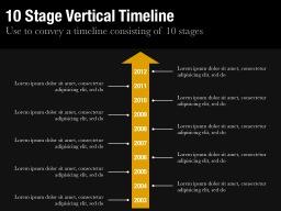 Ten Stage Vertical Timeline Slide