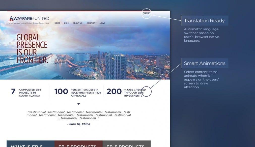 Wayfare United Web Design