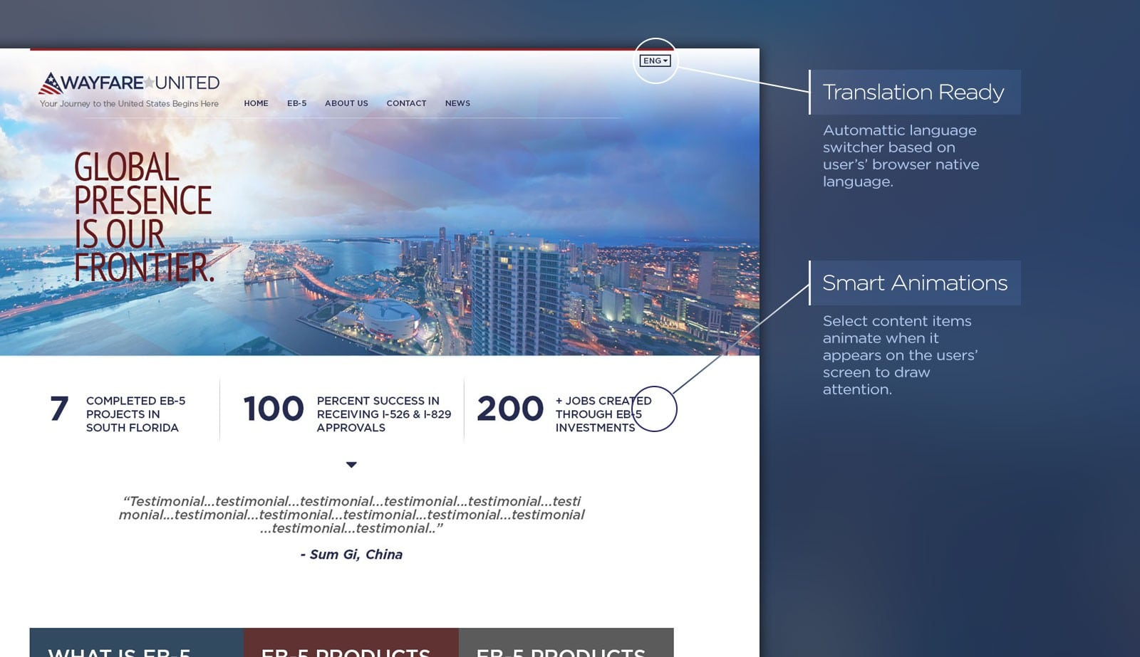 Wayfare United Web Design