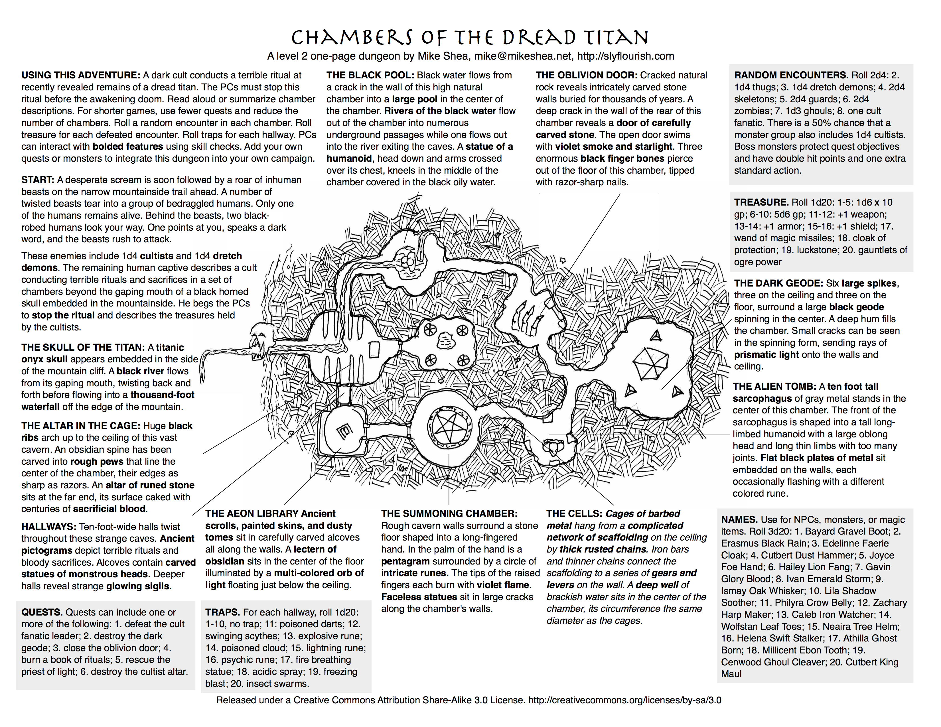 Dungeons Of Dread Pdf