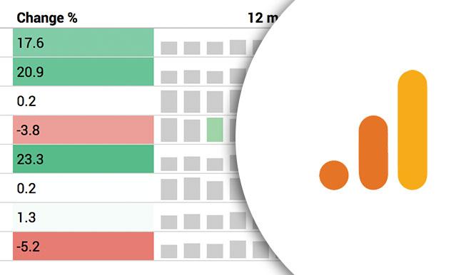 Supermetrics | #1 marketing add-on for Google Sheets & Data